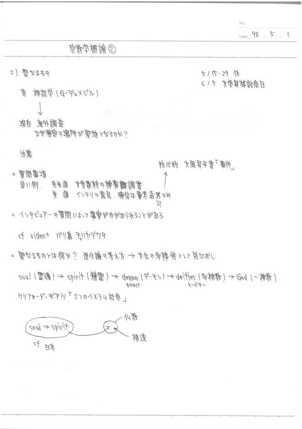 19980501